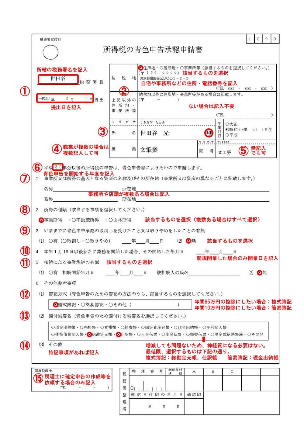 青色申告承認申請書の記入例(見本)
